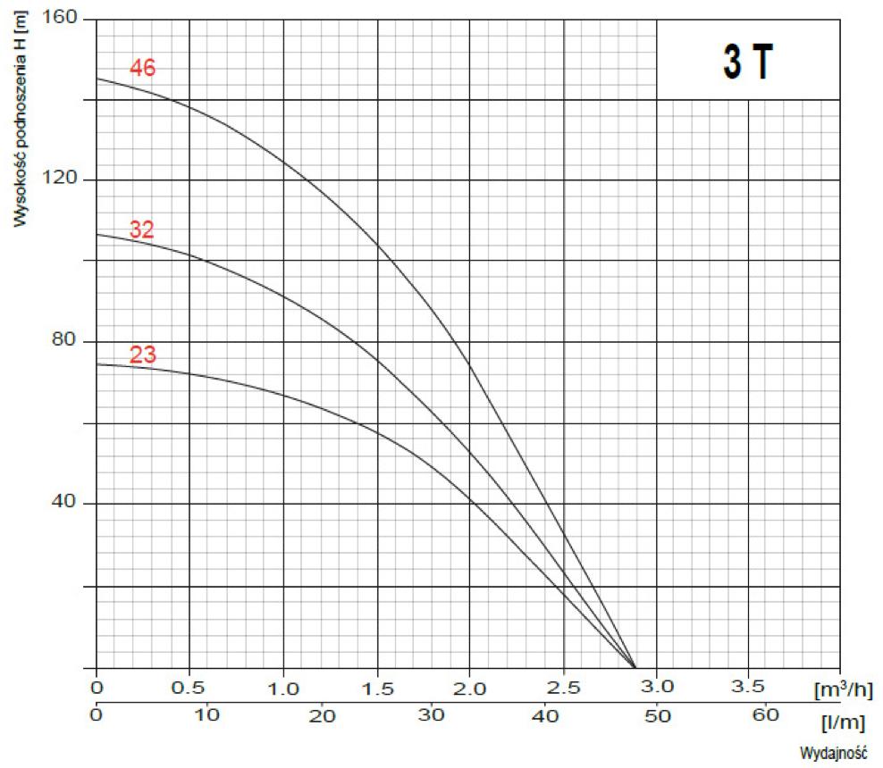 Реле давления sturm wp9711ac инструкция